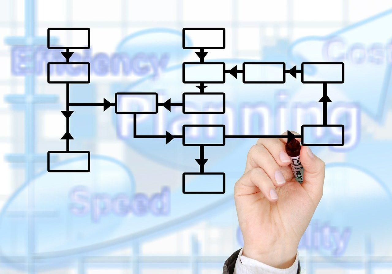 effiziente-prozesse-langfristiger-erfolg